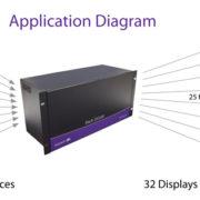 04_RK-DVS4P_Diagram