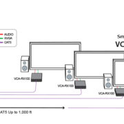 04_vca400-diagram