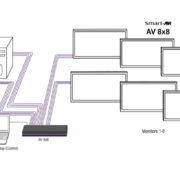 AVRouter8x8_diagram