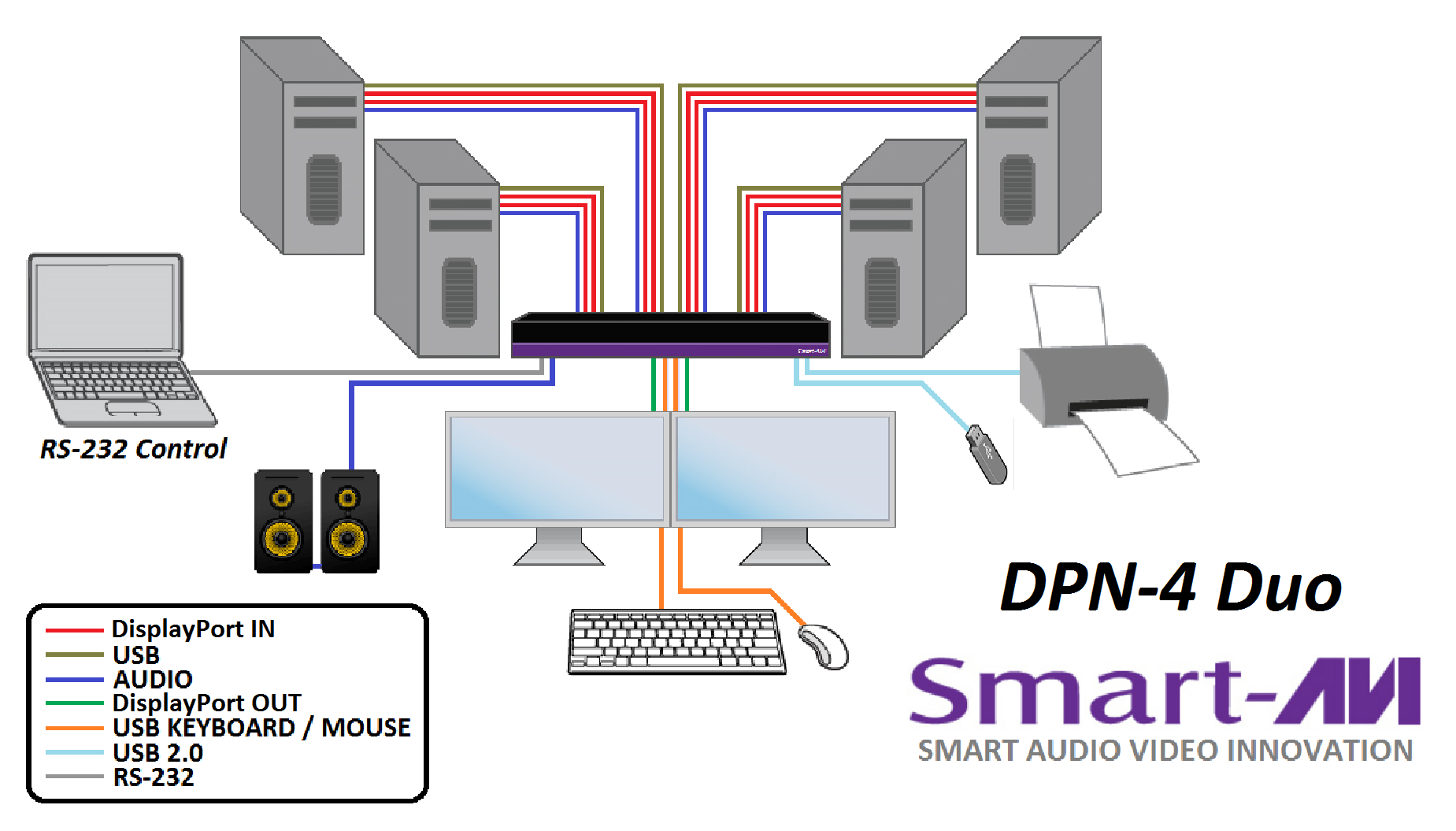 DPN-4 Duo diagram