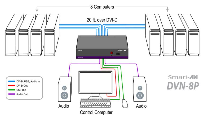 DVN-8P Diagram