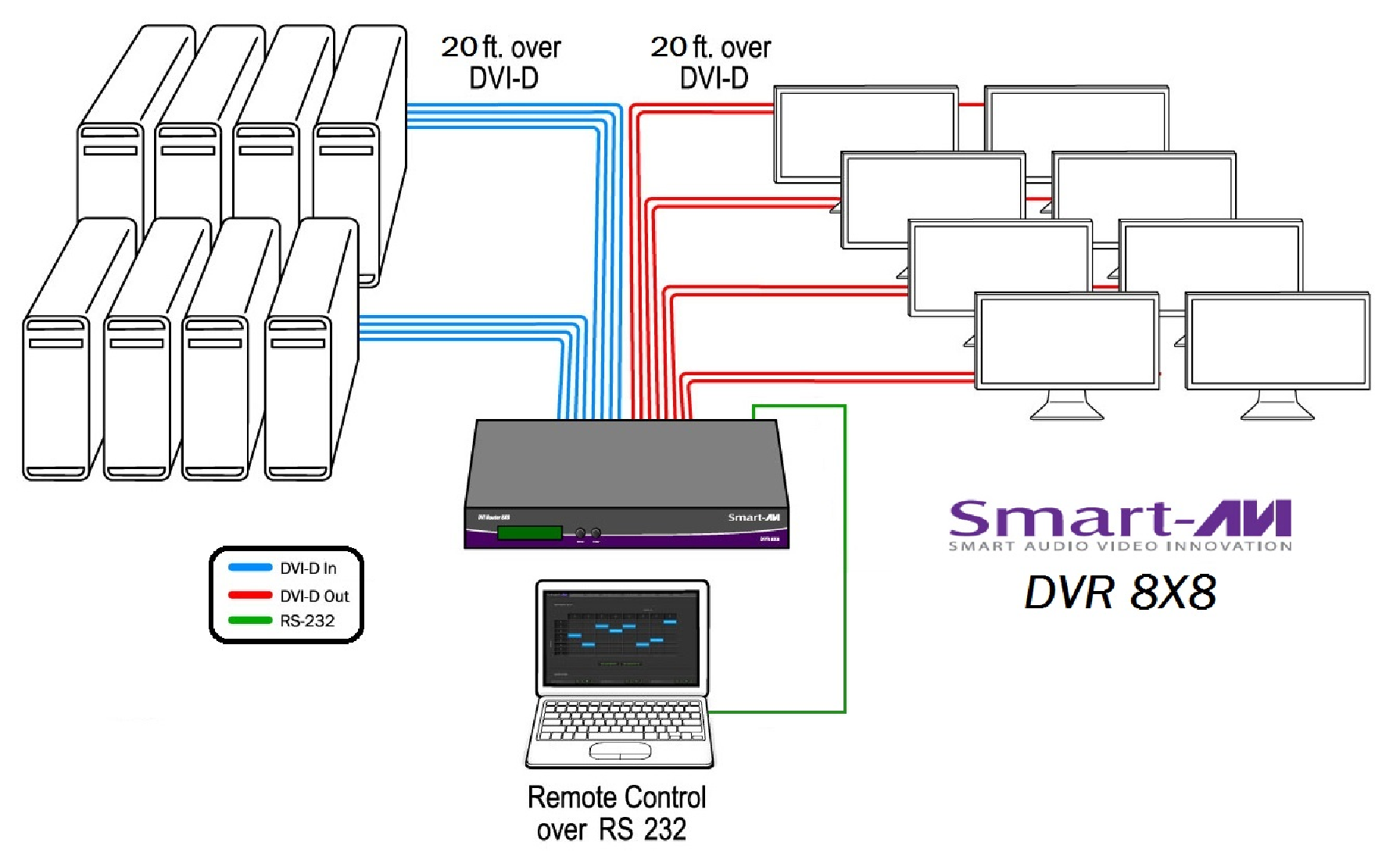 DVR8X8 diagram