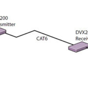 DVX-200_04