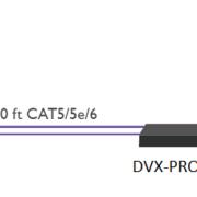 DVX-PRO Diagram