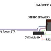 DVXMulti_Diagram