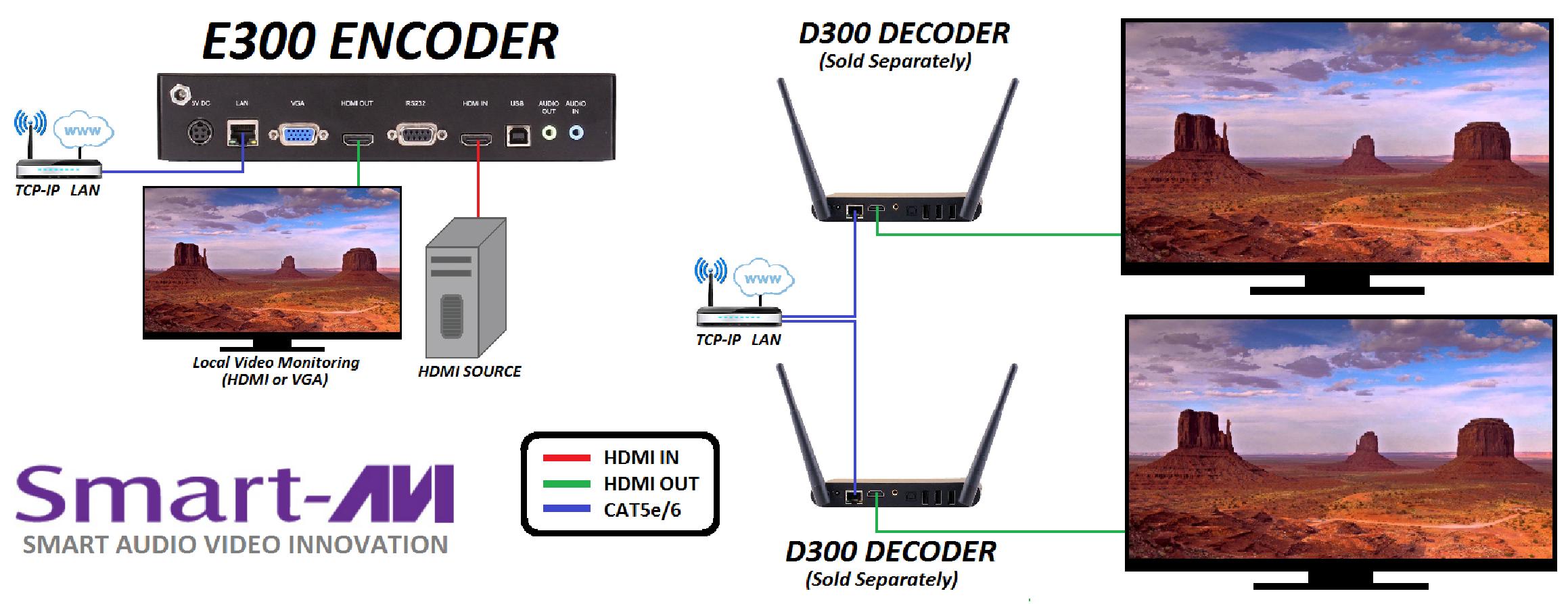 E300 diagram2