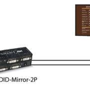EDID-Mirror-2P_Diagram
