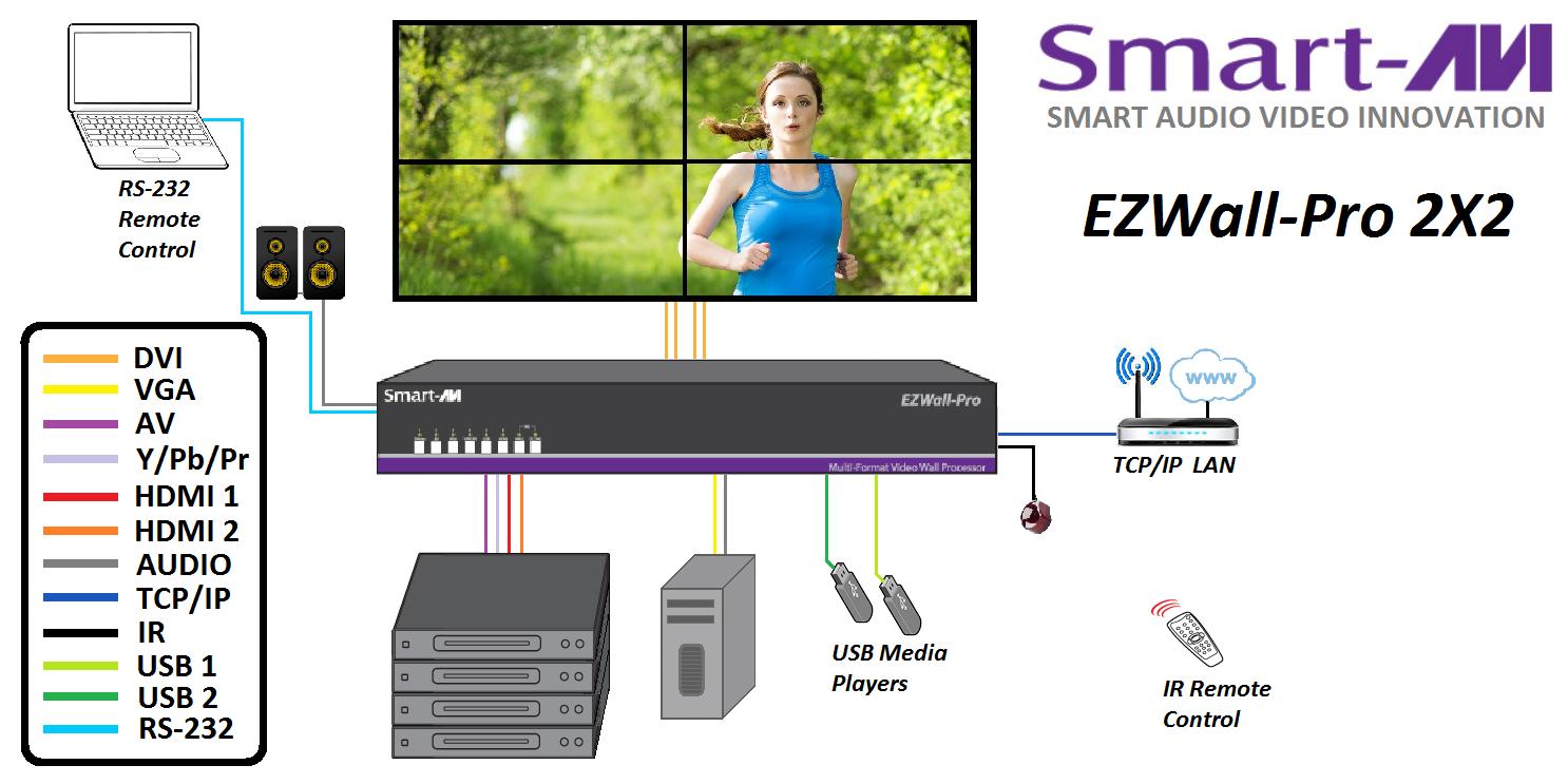 EZWall 2X2  diagram
