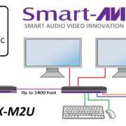 FDX-M2U_Diagram