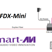 FDX-Mini diagram
