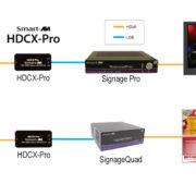 HDCX-ProDiagram
