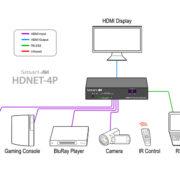 HDNet-4P_Diagram