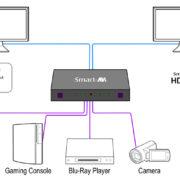 HDR4X2_Diagram