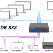 HDR8X8 diagram