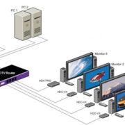 HDTV_Router_DIA
