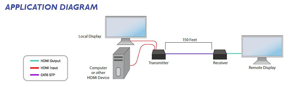 HDX-100 diagram