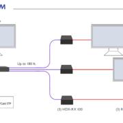 HDX-400 Diagram2