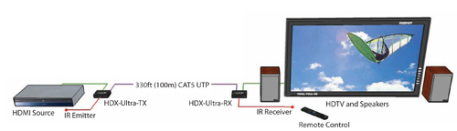HDX-Ultra_Diagram