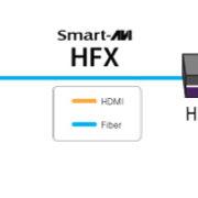 HFXDiagram