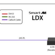 LDX diagram