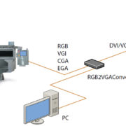 RGB2VGA_Diagram