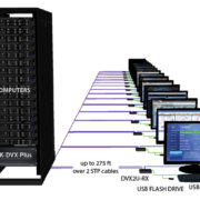 RK-DVX-Plus_Diagram