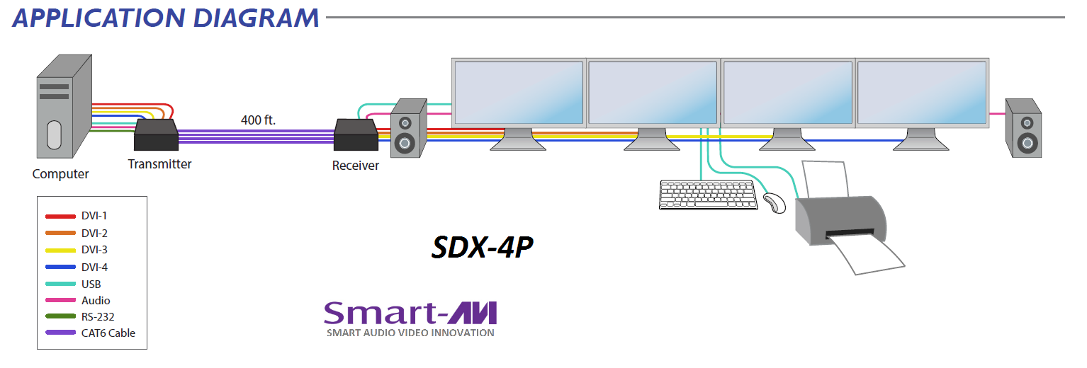 SDX-4P diagram