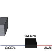 SM-D2A_Diagram