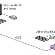 USB100_02