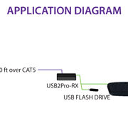 USB2Pro_Diagram