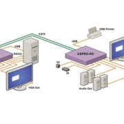 UXPRO_diagram