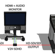 V2V-SDHD_Diagram