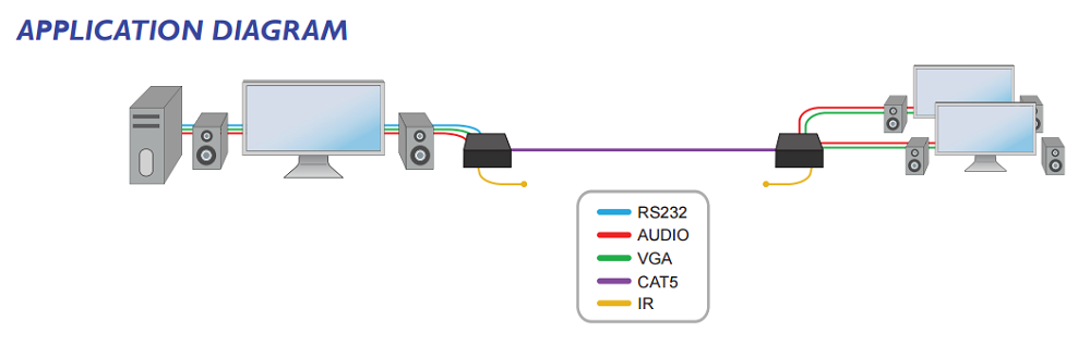 XTPRO diagram
