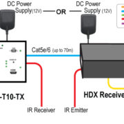 hdxwpro_diagram