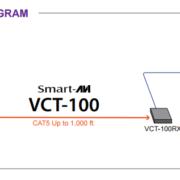 vct-100 diagram