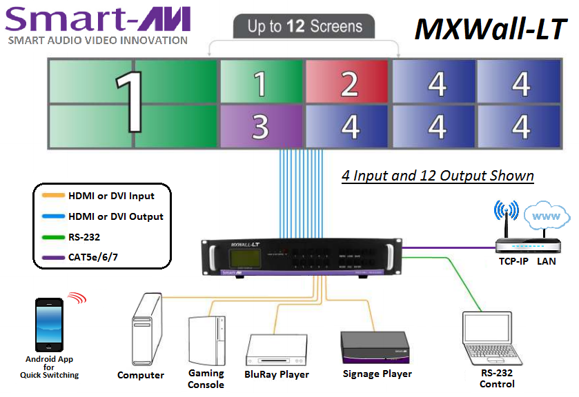 MXWall-LT Diagram