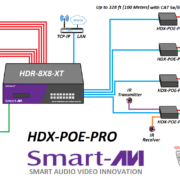 HDX-POE-PRO Diagram
