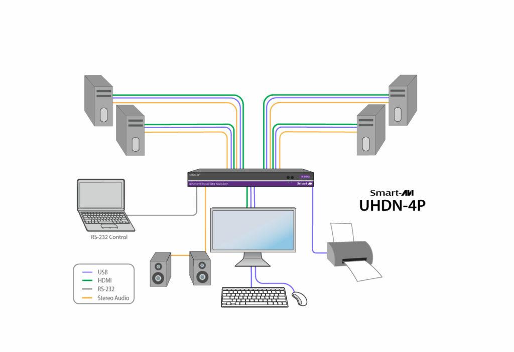 UHDN-4P Diagram