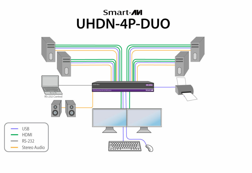 UHDN-4P Duo diagram