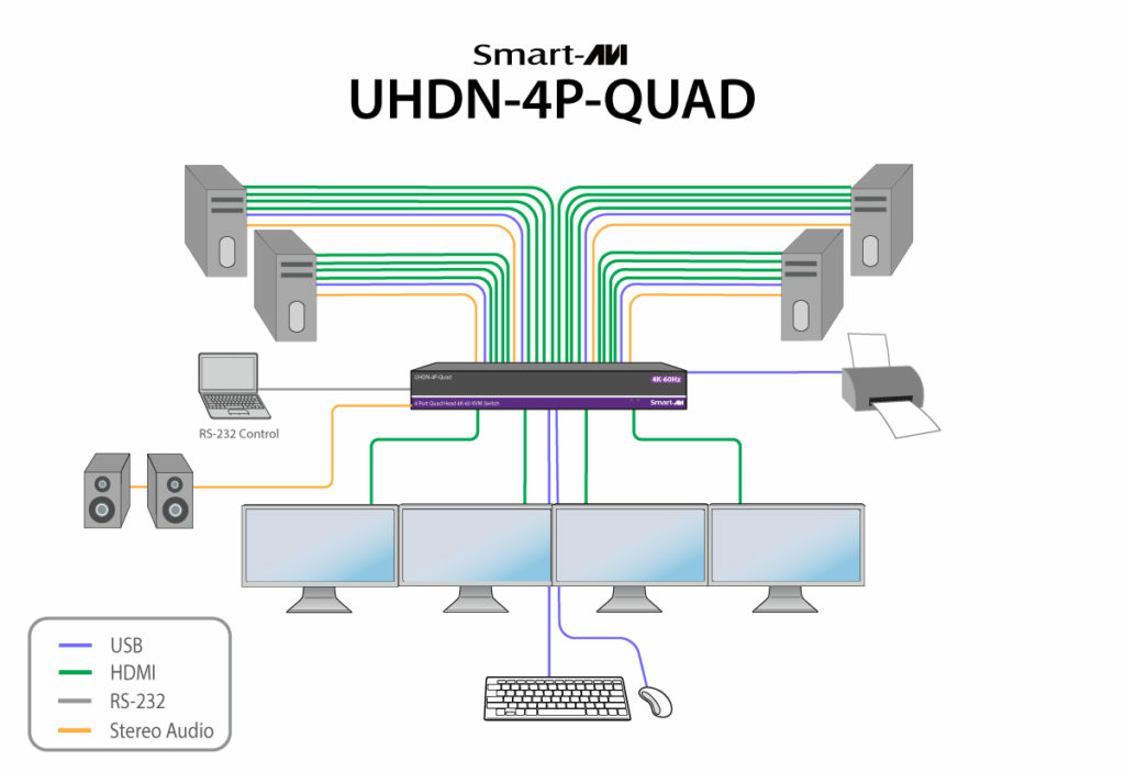 UHDN-4P Quad diagram