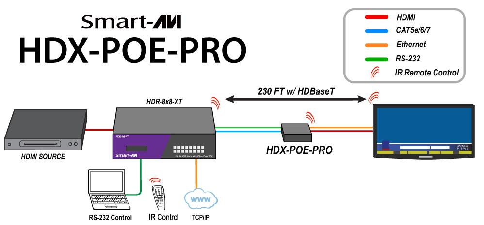d_hdx-poe-pro