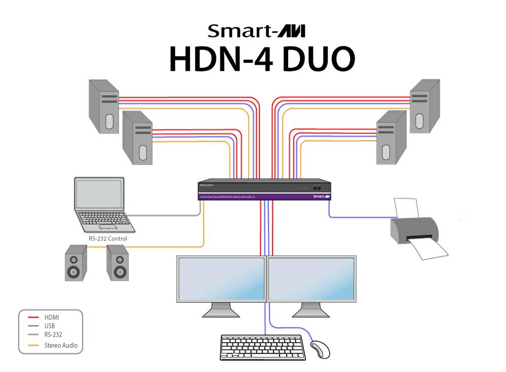 HDN-4 Duo