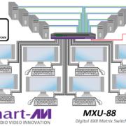 MXU-88 diagram