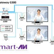 G300_diagram