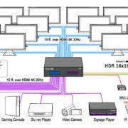 HDR16x16-Plus-Diagram