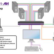 DVN-4Pro Diagram