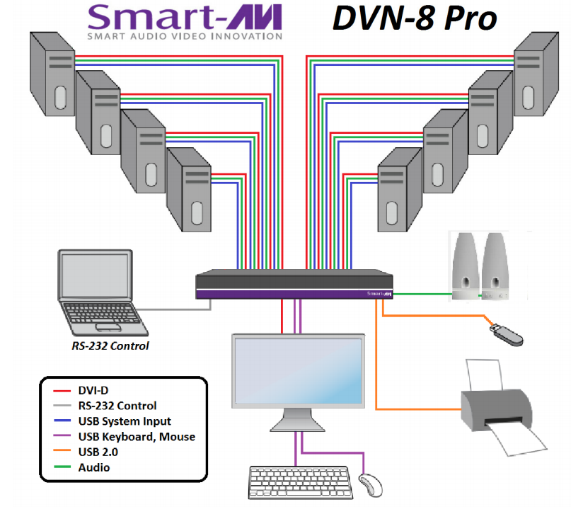 DVN-8Pro_Diagram