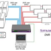DVR8X8 diagram