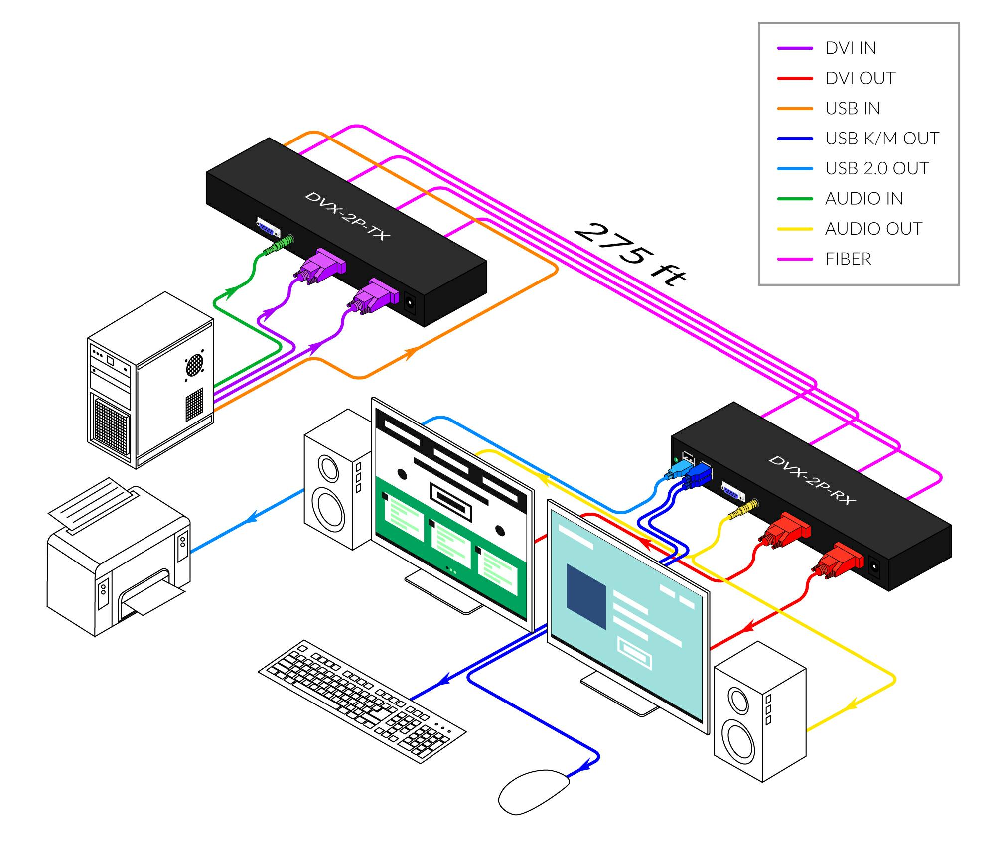 DVX-2P diagram