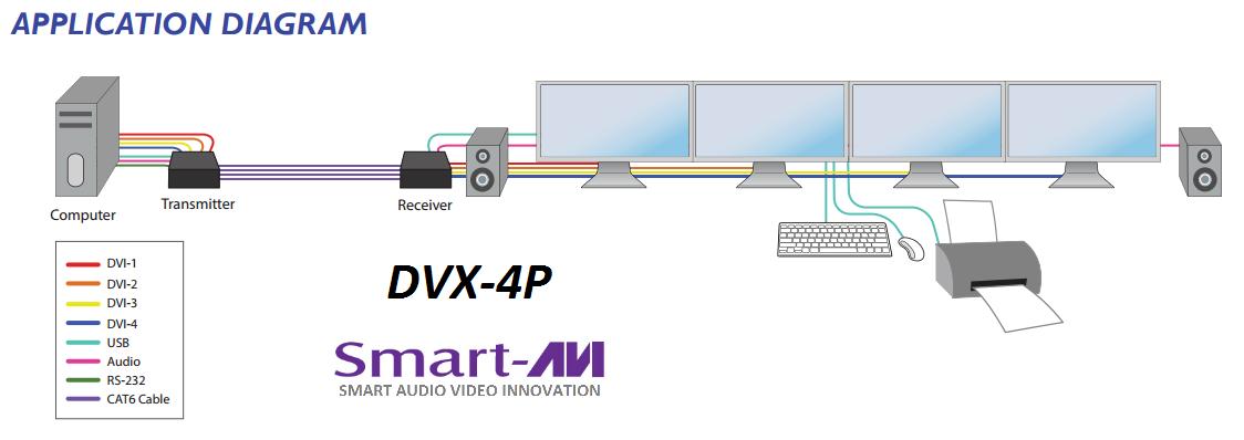 DVX-4P diagram